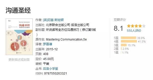 提高沟通能力3.webp.jpg
